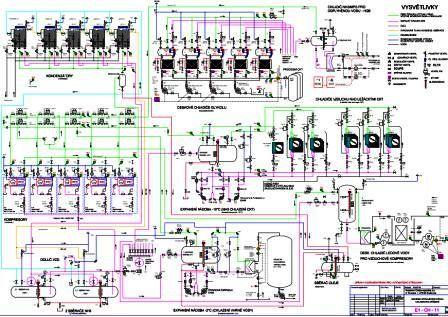 Technologické schéma 3